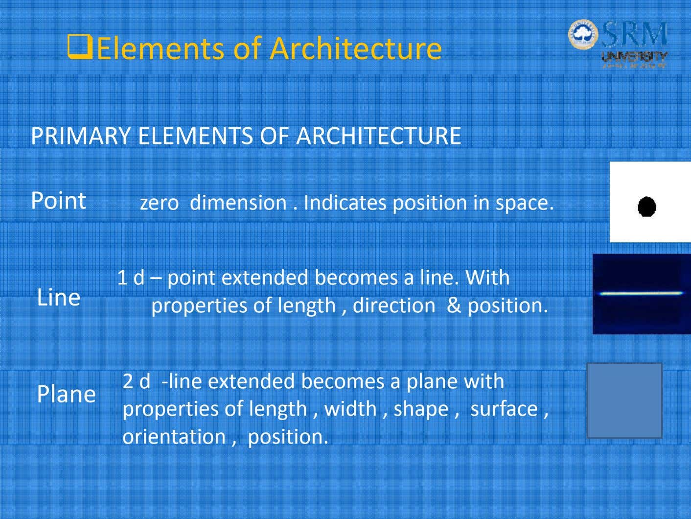 Elements of Architecture PRIMARY ELEMENTS OF ARCHITECTURE Point zero dimension . Indicates position in space.