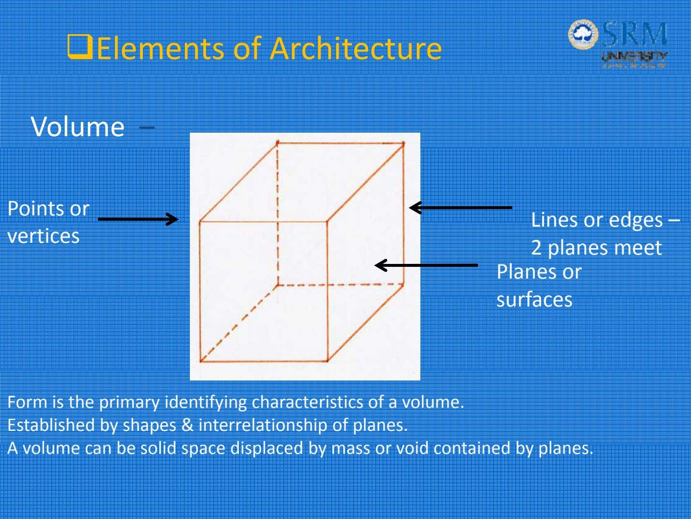 Elements of Architecture Volume – Points or vertices Lines or ed es – 2 planes
