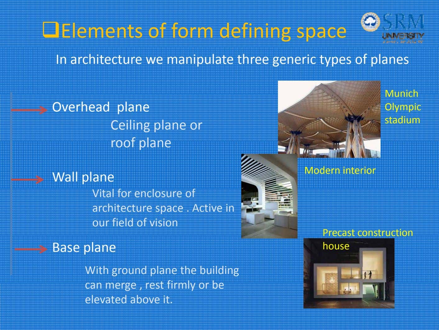 Elements of form defining space In architecture we manipulate three generic types of planes M