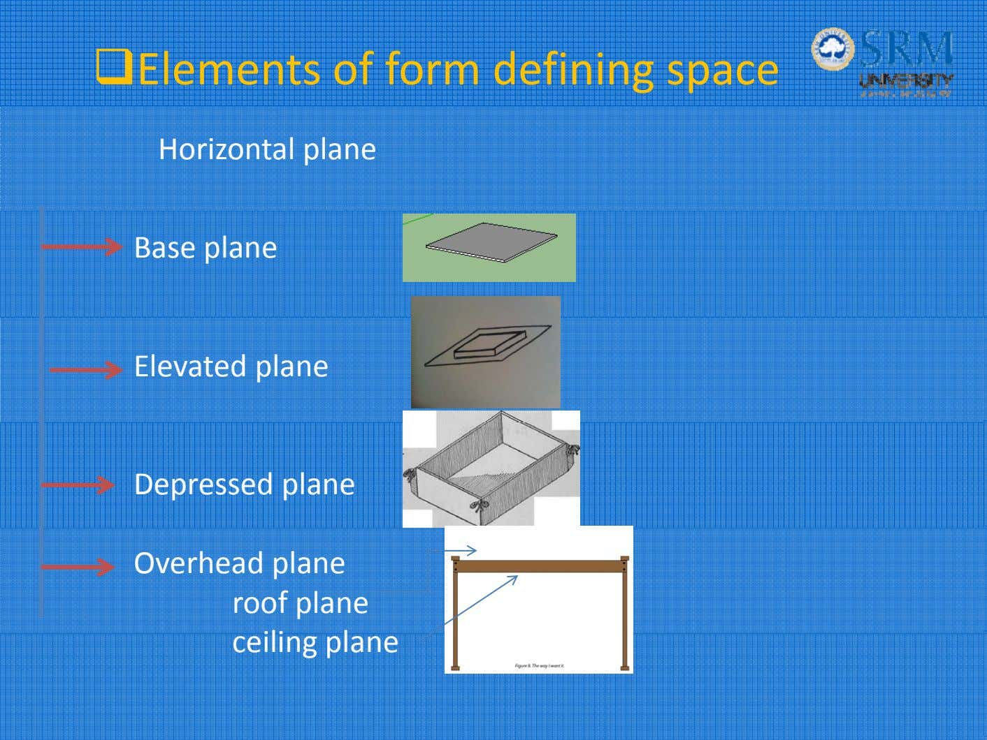 Elements of form defining space Horizontal plane Base plane Elevated plane Depressed plane Overhead plane