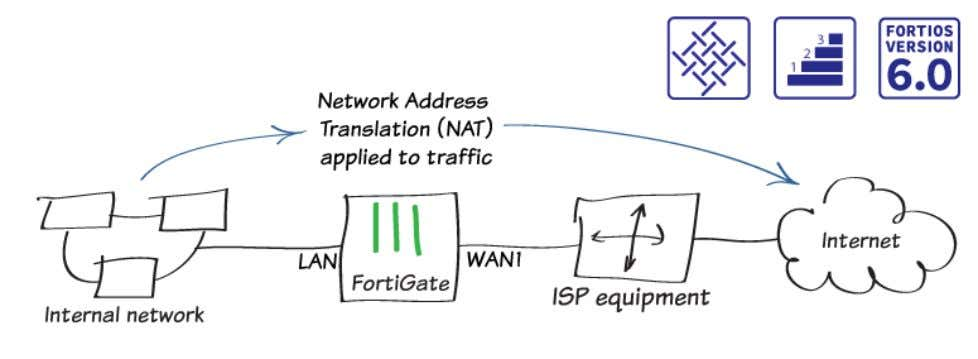network configurations. Installing a FortiGate in NAT mode In this example, you connect and configure a
