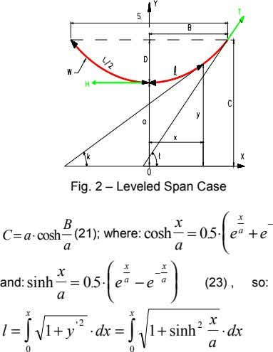 Fig. 2 – Leveled Span Case x x B − C a = ⋅cosh (21);