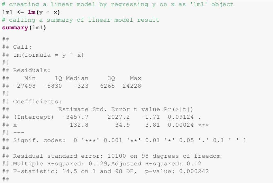 # creating a linear model by regressing y on x as 'lm1' object lm1 <-