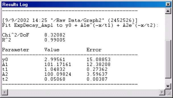 data set, the type of analysis performed, and the results. The Results Log can display as