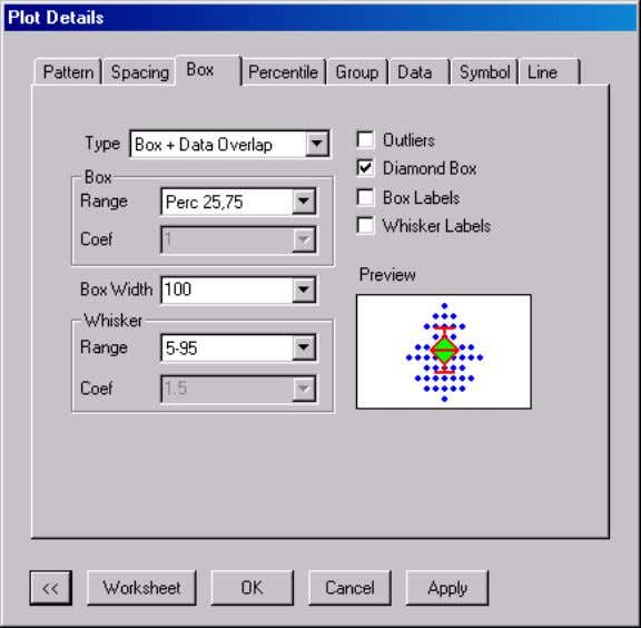 15: Data Analysis The Box Tab on the Plot Details Dialog Box By default, the box