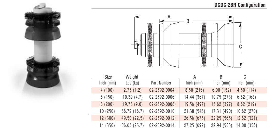 DCDC-2BR Configuration A B C Size Weight A B C Inch (mm) Lbs (kg) Part
