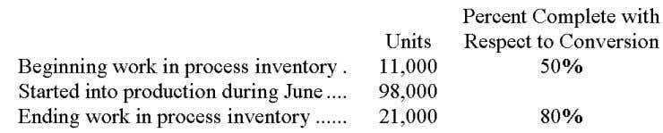 processing department for the month of June appear below: According to the company's records, the conversion