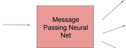 Message Passing Neural Net