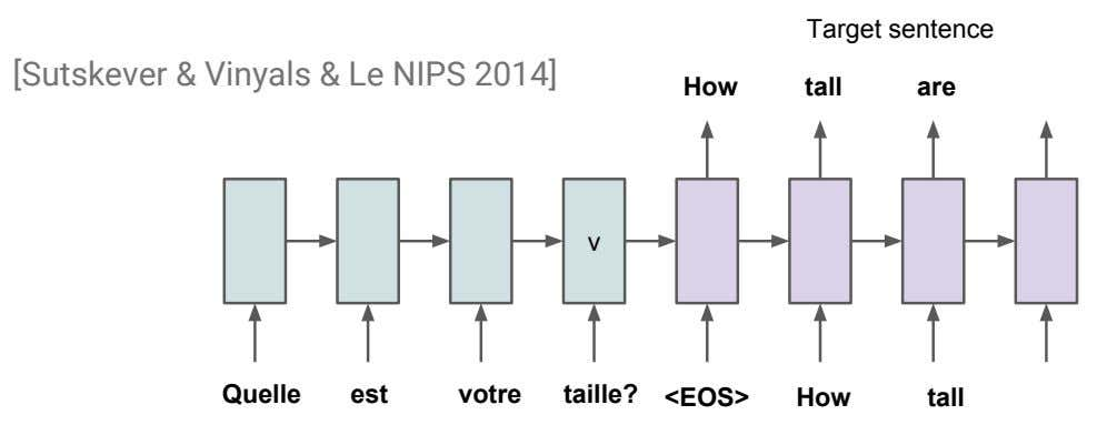 Target sentence [Sutskever & Vinyals & Le NIPS 2014] How tall are v Quelle est