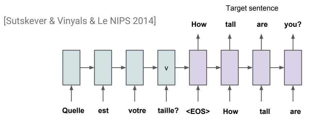 Target sentence [Sutskever & Vinyals & Le NIPS 2014] How tall are you? v Quelle