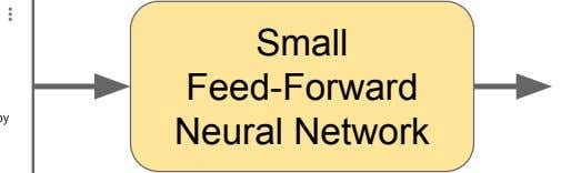 Small Feed-Forward Neural Network