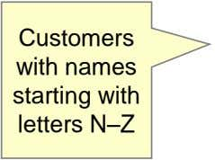 Customers with names starting with letters N–Z
