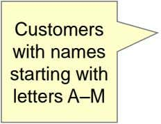 Customers with names starting with letters A–M