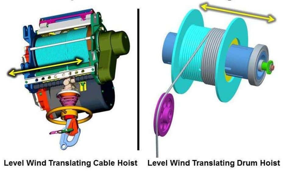 The installation design for the attachment of rescue hoists Figure 20- Helicopter Rescue Hoist Designs. Level
