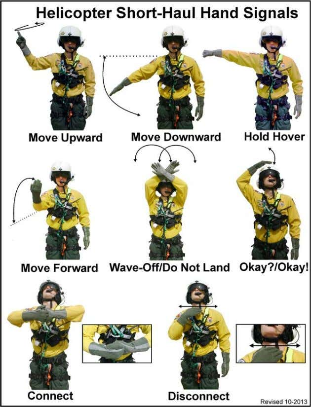 (14 CFR-Part 133.33[f]). Figure 42- Short-haul Hand Signals. Courtesy Grand Canyon National Park SAR. 63 |