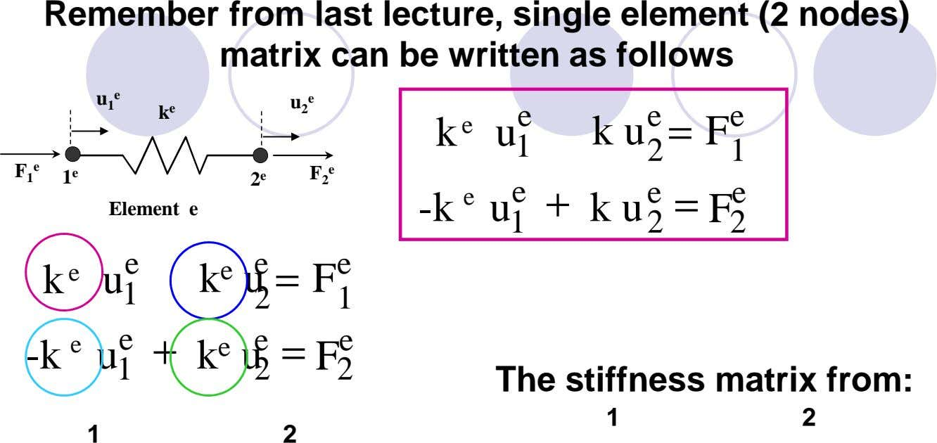 Remember from last lecture, single element (2 nodes) matrix can be written as follows u