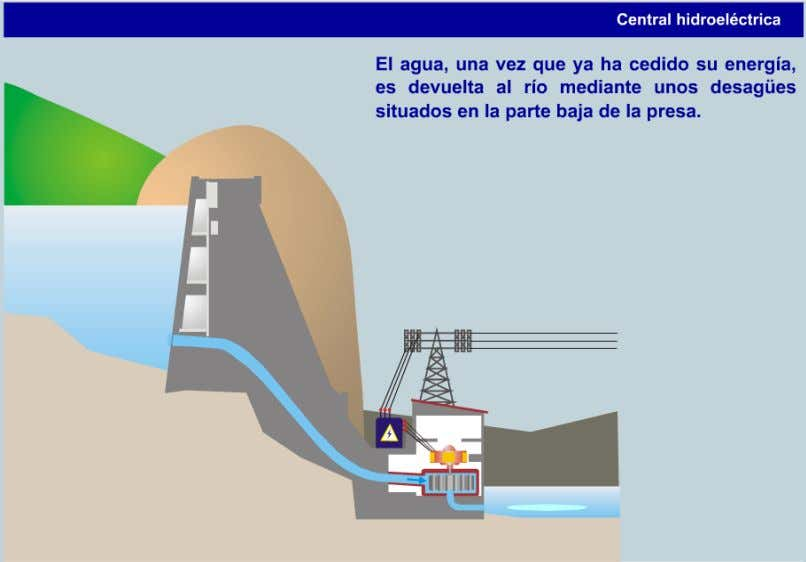 16 PARTES DE LA CENTRAL HIDROELECTRICA: EMBALSE:
