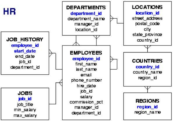 who are also in the student system, which will be mentioned next. Figure 6: The HR