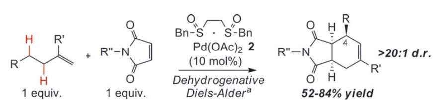 of β - Hydride Elimination: Dehydrogenative Diels-Alder Stang, E. M.; White, C. M. J. Am. Chem.