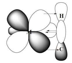 can occur when: σ -donation >> π -backbonding σ -Complex • there exists a site of