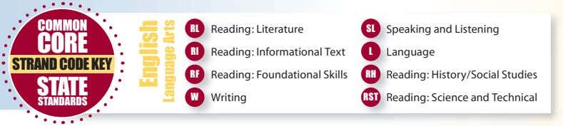 COMMON RL Reading: Literature SL Speaking and Listening S CORE RI Reading: Informational Text L