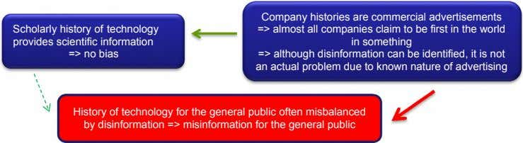 Scholarly history of technology provides scientific information => no bias Company histories are commercial