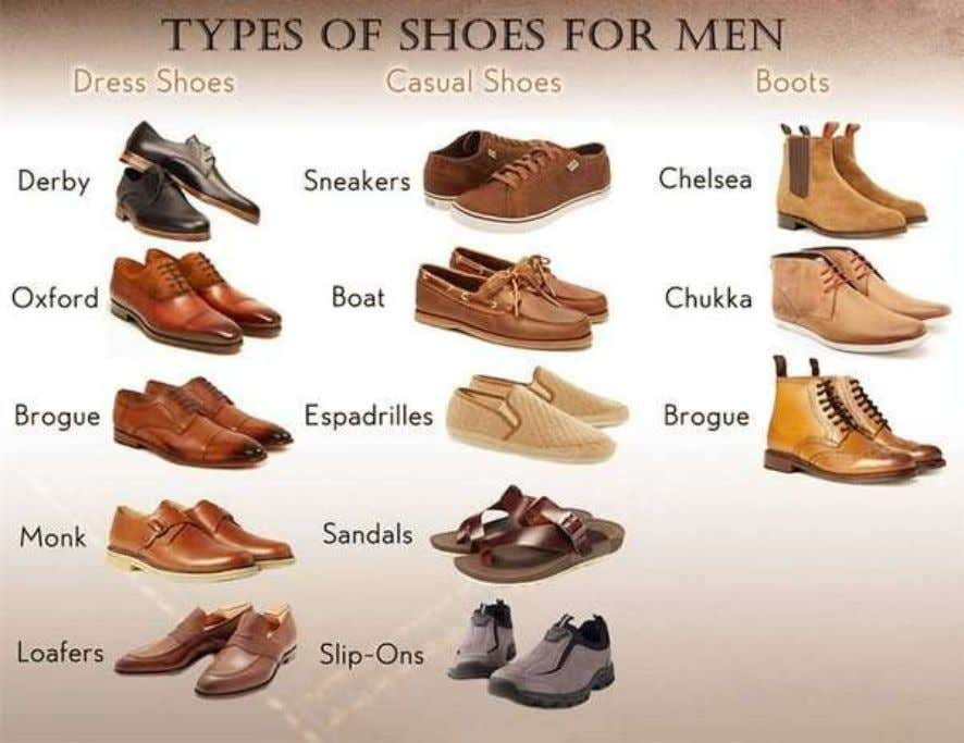 "string ""shoe types"" delivers dozens of useful charts such as these examples. Source, Quora.com (author unknown)"