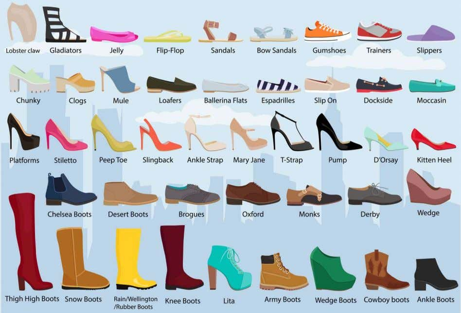 A shoe classification system 3