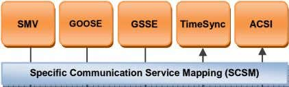 SMV GOOSE TimeSync ACSI Specific Communication Service Mapping (SCSM)