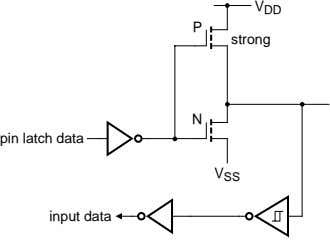 V DD P strong N pin latch data V SS input data