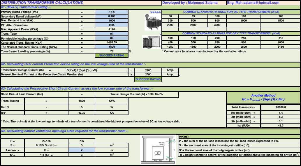 DISTRIBUTION TRANSFORMER CALCULATIONS Developed by : Mahmoud Salama Eng_Mah.salama@hotmail.com 01- (MV/LV) Transformer Sizing :- Primary Rated