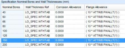 holds a reference to the Wall thickness table (WTHTAB) Consider the illustration shown below, if the