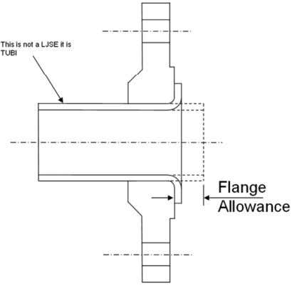 6.3 mm the flange allowance value would be 10 x 6.3 = 63 mm For the