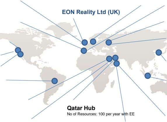 EON Reality Ltd (UK) Qatar Hub No of Resources: 100 per year with EE