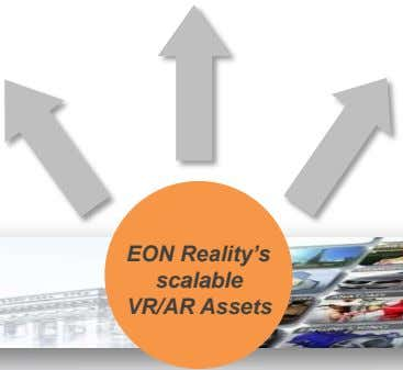 EON Reality's scalable VR/AR Assets