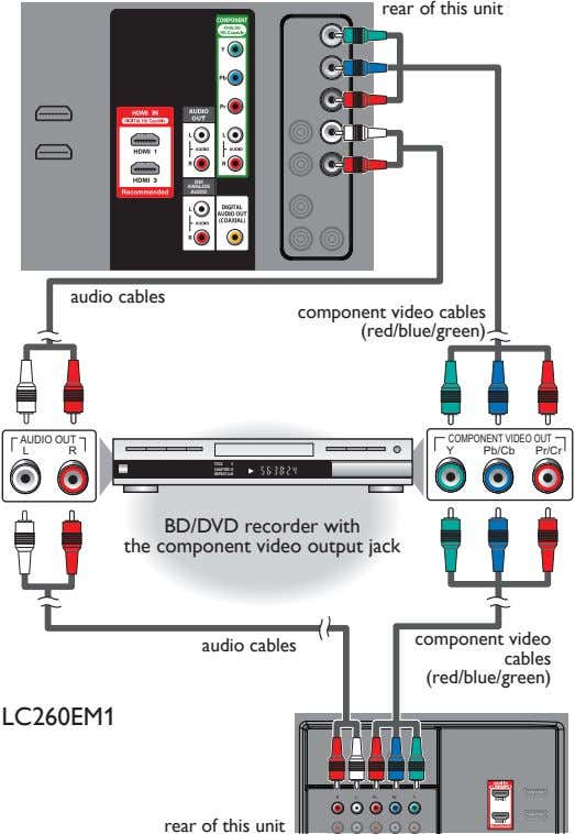rear of this unit DVI ANALOG AUDIO audio cables ccomponentomponent vvideoideo ccablesables