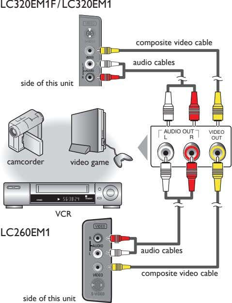 LC320EM1F / LC320EM1 composite video cable audio cables side of this unit AUDIO OUT VIDEO