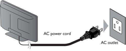 AC power cord AC outlet