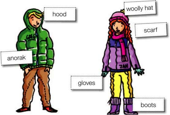 woolly hat scarf anorak