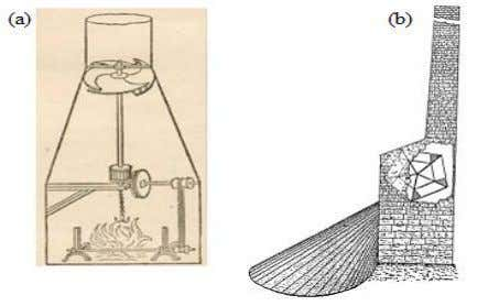 A Review of Solar Chimney Power Generation Technology Fig.1. (a) The spit of Leonardo da Vinci