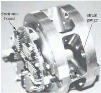 from the powerful magn etic noise created by the motor. Fig. 4. The torque sensor prototype.