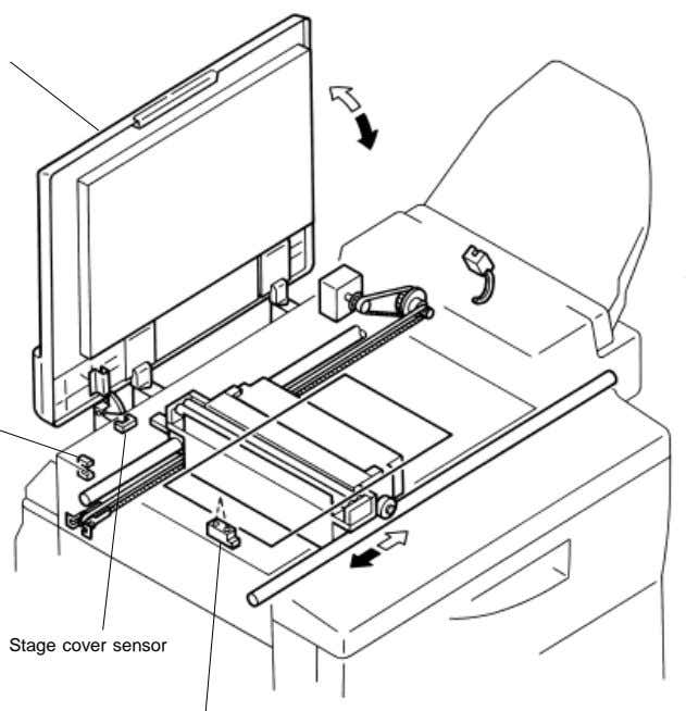 Stage cover sensor