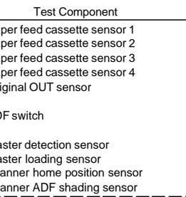 No. Test Component Detection Status 41 Paper feed cassette sensor 1 42 Paper feed cassette