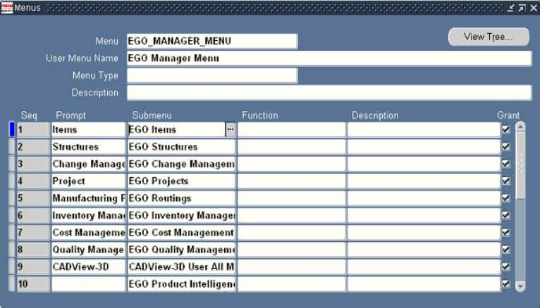 menus or functions for a user. Top level menu with seeded responsibilities 2-2 Oracle Product Hub