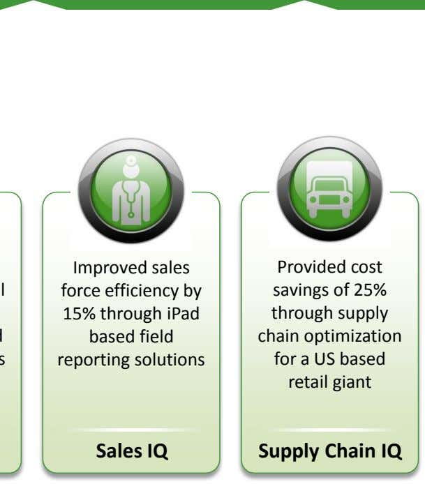 Improved sales force efficiency by 15% through iPad based field reporting solutions Provided cost savings