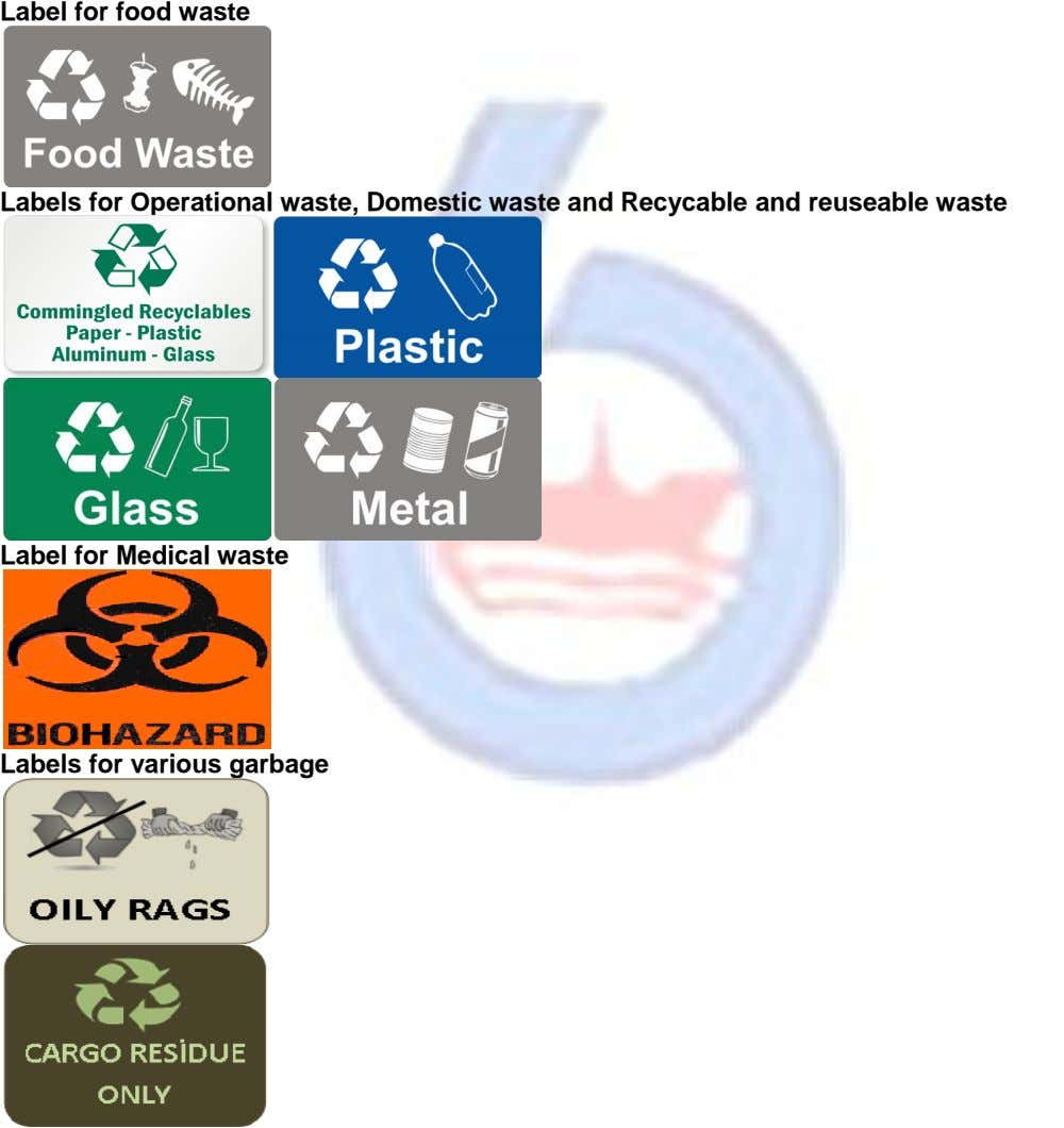 Label for food waste Labels for Operational waste, Domestic waste and Recycable and reuseable waste Label