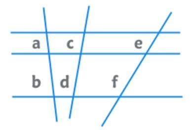 each other and all obtuse angles are equal to each other ) Funda : The ratio