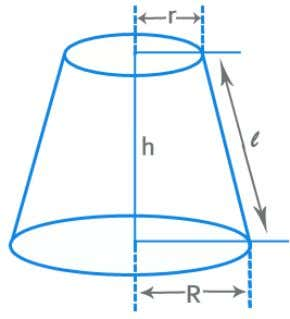cutting a cone with a plane parallel to the circular base. Volume = 1/3 h (R