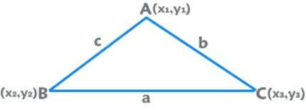 Triangle The vertices are P (x 1 ,y 1 ), Q(x 2 ,y 2 ) and