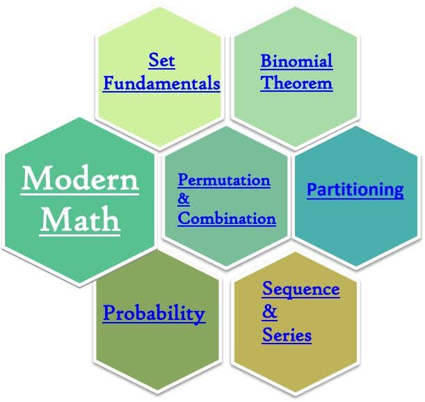 Set Binomial Fundamentals Theorem Modern Permutation Partitioning & Math Combination Sequence Probability